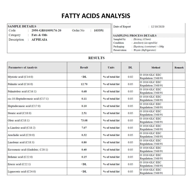 fatty acids analysis sparta wild evoo